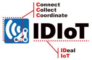 IDIoTの画像